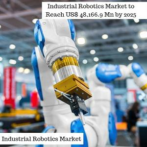 Industrial Robotics Market Outlook to 2025