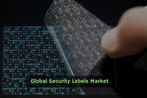 Security Labels Market Scope, Growth, Opportunities, Industry