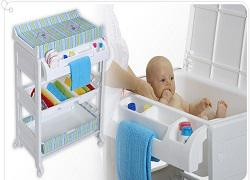 Baby Health and Personal Care Market