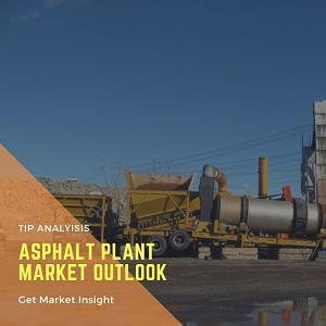 Asphalt Plant Market