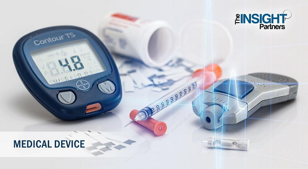 wearable medical devices market is expected to reach US$ 23,310.9 Mn in 2025 from US$ 6,231.7 Mn in 2017. The market is estimated