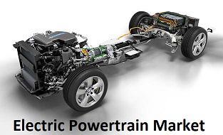 Electric Powertrain Market
