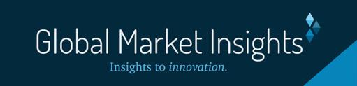 About Global Market Insights