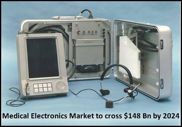 Medical Electronics Market Share - Industry Size Forecasts Report 2024