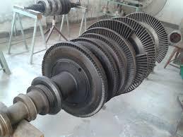 Steam Turbine Market