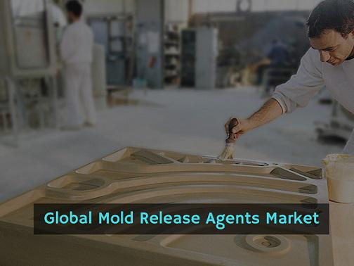 Mold Release Agents Market Development Trends, Drivers &