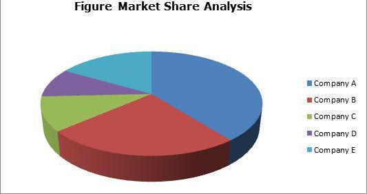 Automotive Crankshaft Market Sze