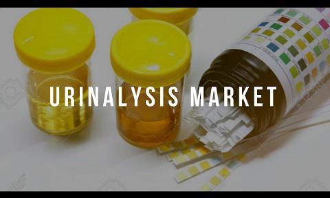 Global Urinalysis Market