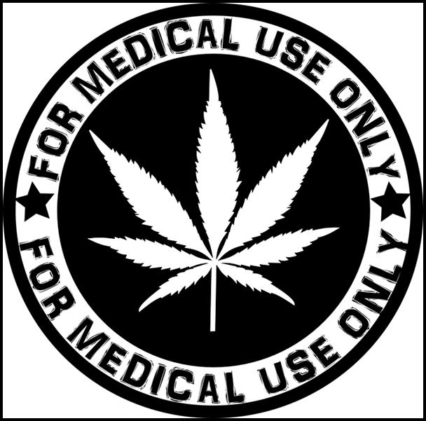 Medical Marijuana Market Trends - Industry Size Research Report 2024