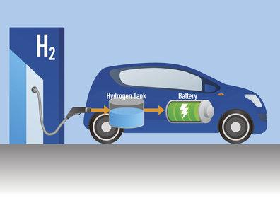 Hydrogen Vehicle Market Growth Will Escalate Rapidly 2018-2026