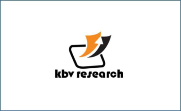 https://kbvresearch.com/serverless-architecture-market/