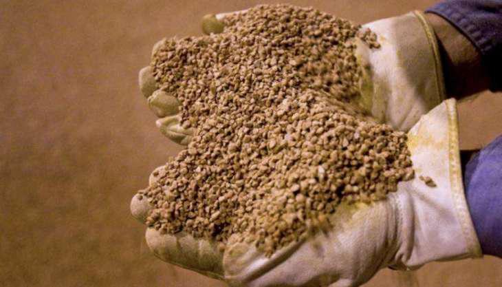 Potash Fertilizers Market