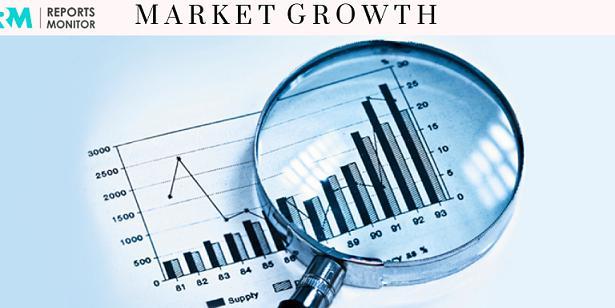 Copier Market