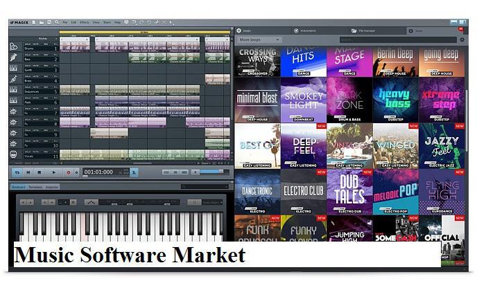Music Software Market