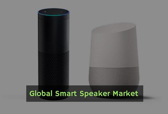 Smart Speaker Market 2018 Industry Analysis, Drivers,