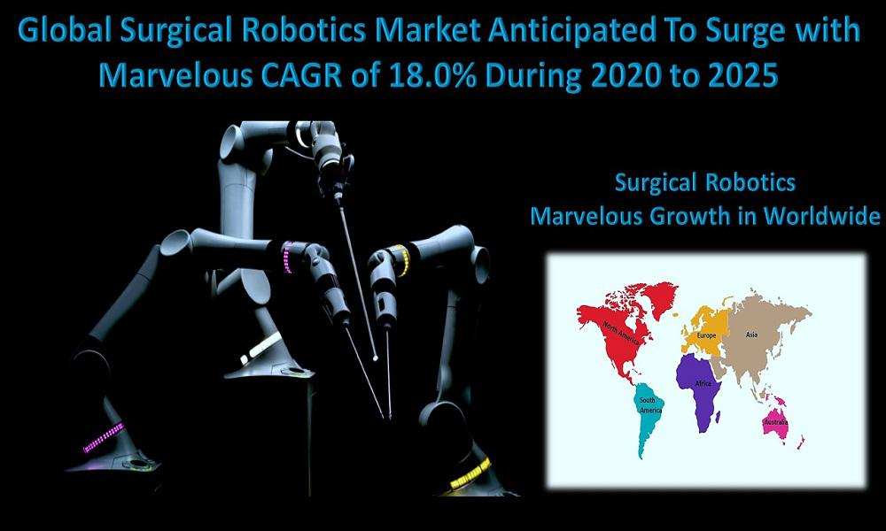 Surgical Robotics Market Anticipated To Surge with Marvelous CAGR of 18.0%