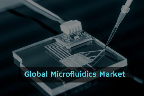 Microfluidics Market Growing at a CAGR of 18.7% : Top Vendors