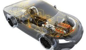 Top Factors Driving the 'Automotive Electronics Market' |