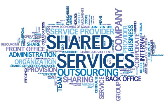 Shared Services Market