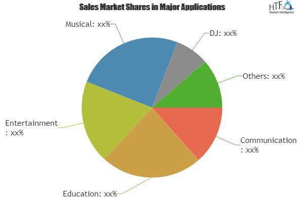 Professional Headset Market