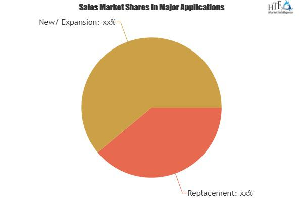 Casino Gaming Equipment Consumption Market