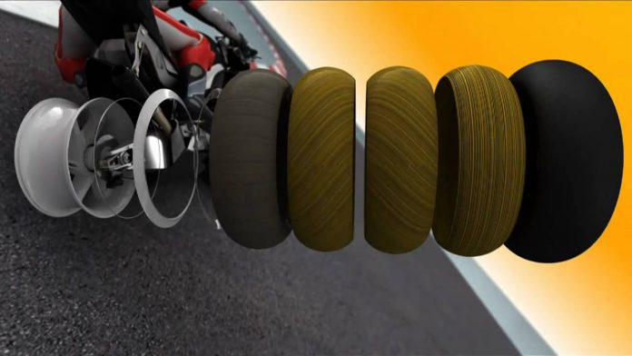 Automotive Racing Tire Industry Market