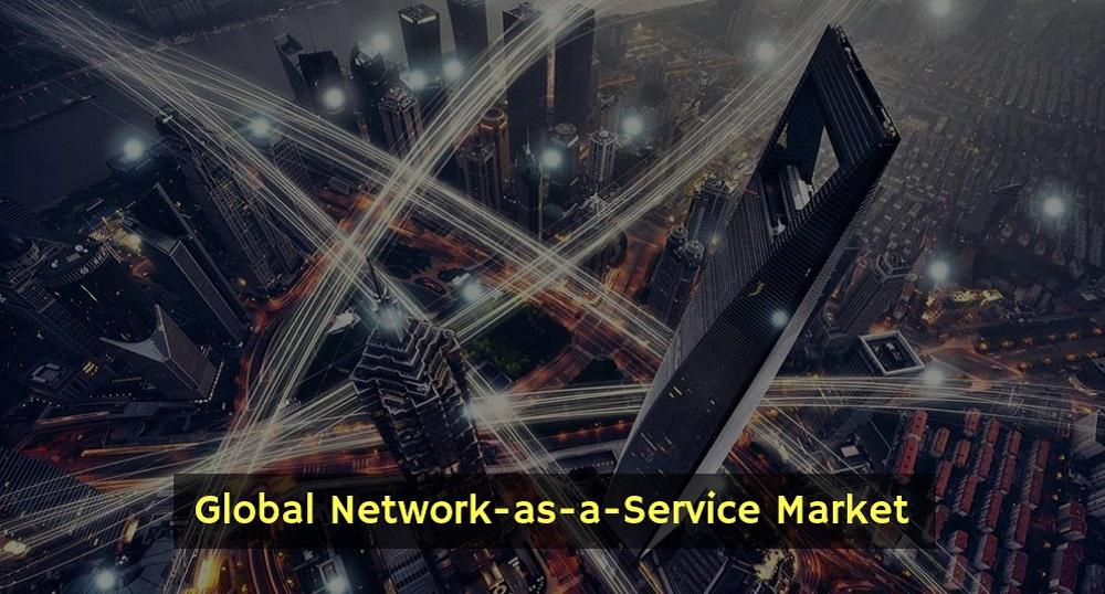 Global Network as a Service Market Growth Factors, Competitive
