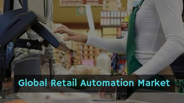 Retail Automation Market Analysis by Current Industry Status,