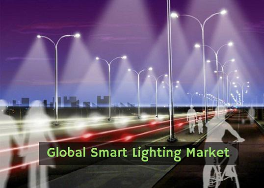 Smart Lighting Market 2018: Industry Strategies, Growth Rate
