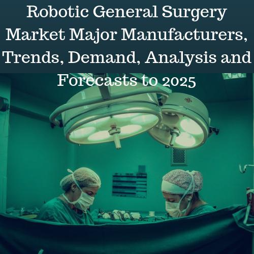Robotic General Surgery Market Outlook to 2018-2025