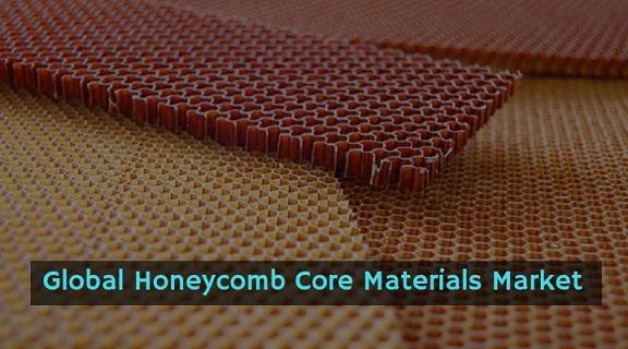 Honeycomb Core Materials Market 2028 - 2025: Market Share,
