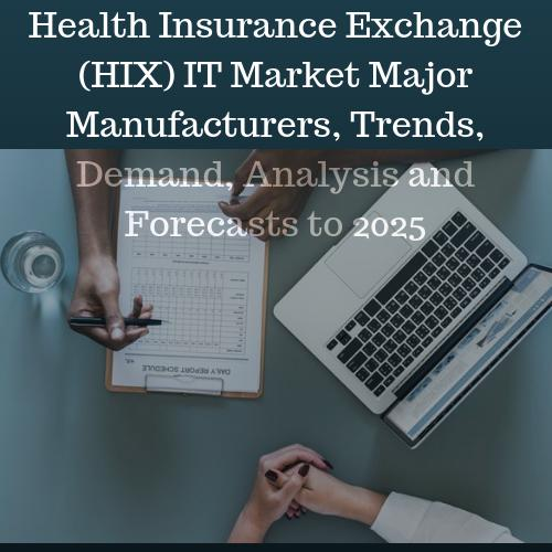 Health Insurance Exchange (HIX) IT Market Growth 2018- 2025
