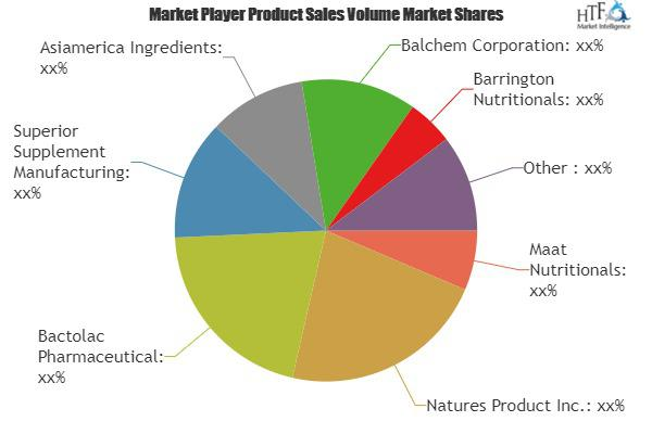 Dietary Supplements in an Age of Personalized Nutrition Market