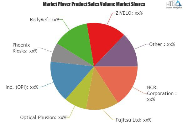 Kiosk Market to Witness Huge Growth by 2025: Key Players - NCR,