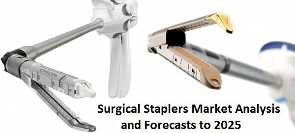 Surgical Staplers Market to 2025