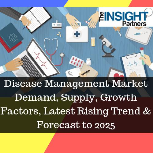 Disease Management Market OUTLOOK TO 2025