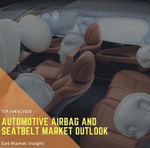 Automotive Airbag and Seatbelt Market