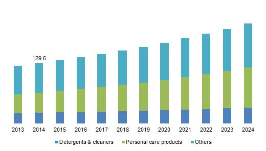 Humanized Mouse Model Market Latest Insight by 2025 | Horizon