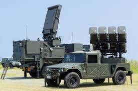 Air Defense Systems Market