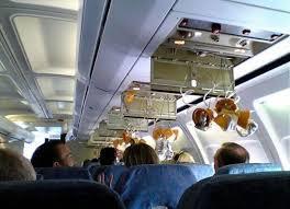 Aircraft Oxygen Deployment System Market