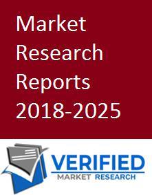 Cloud Backup Market Trends 2018-2025