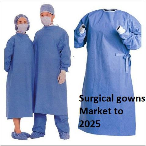 Surgical gowns Market to 2025