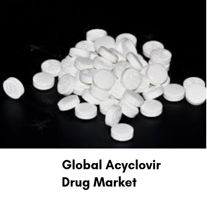 Know about Global Acyclovir Drug Market Profiling Top Players