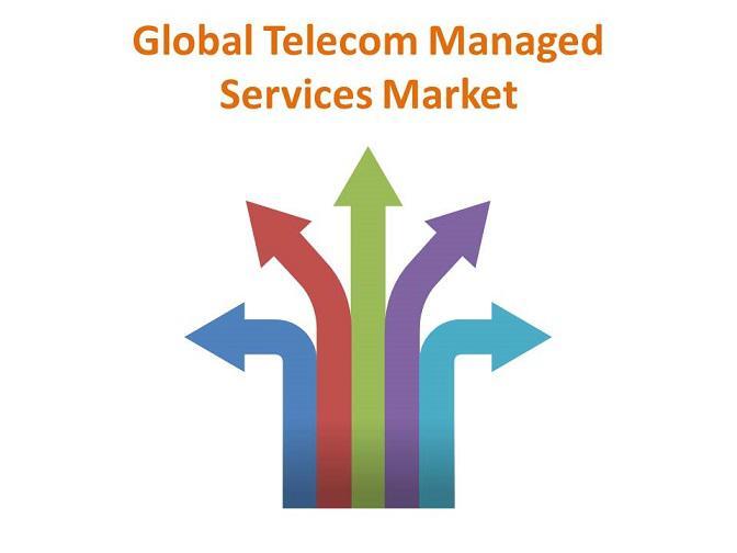 Global Telecom Managed Services Market