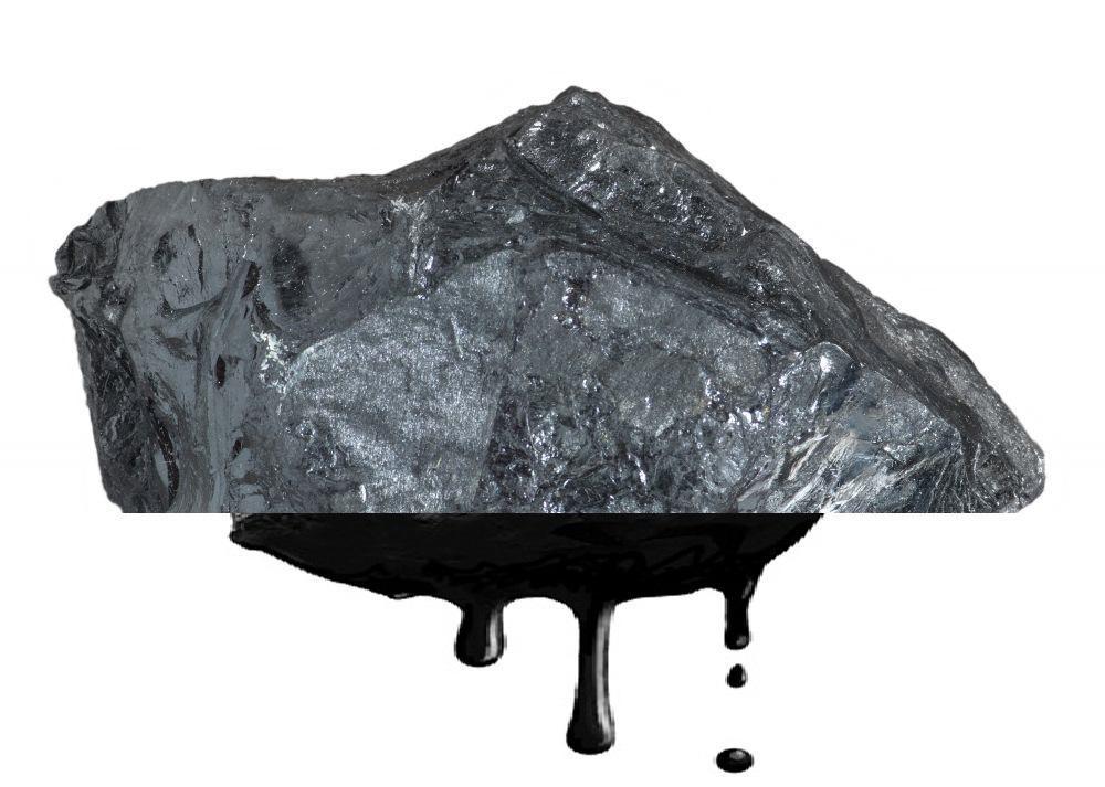 Coal to Liquid Market