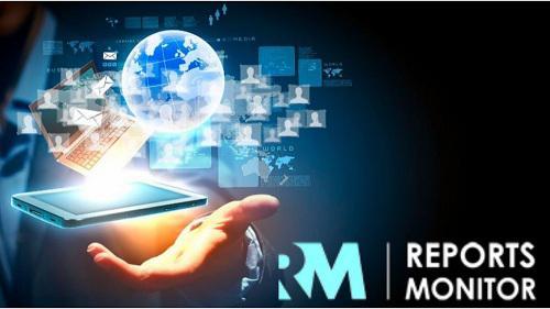 Conference Intelligence Software Market