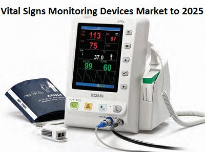 Vital Signs Monitoring Devices Market to 2025