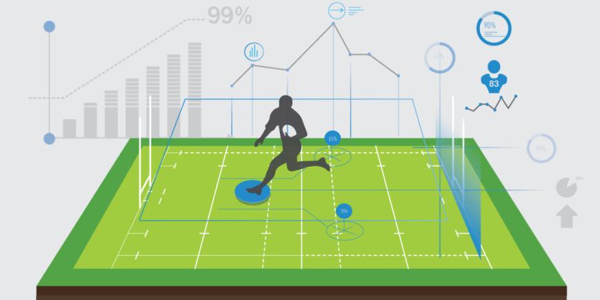 Sports Analytics Market Analysis 2018-2025 by Key Players: SAS
