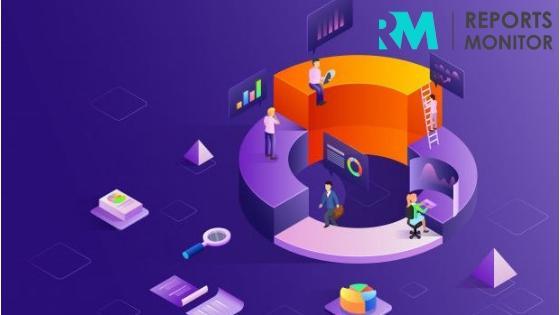 Smart Grid SecurityMarket