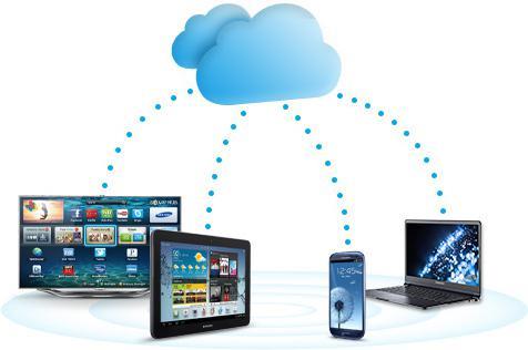 Marketing Cloud Platform